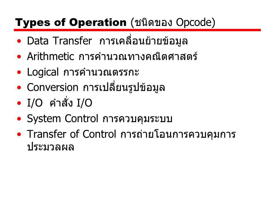 Types of Operation (ชนิดของ Opcode)