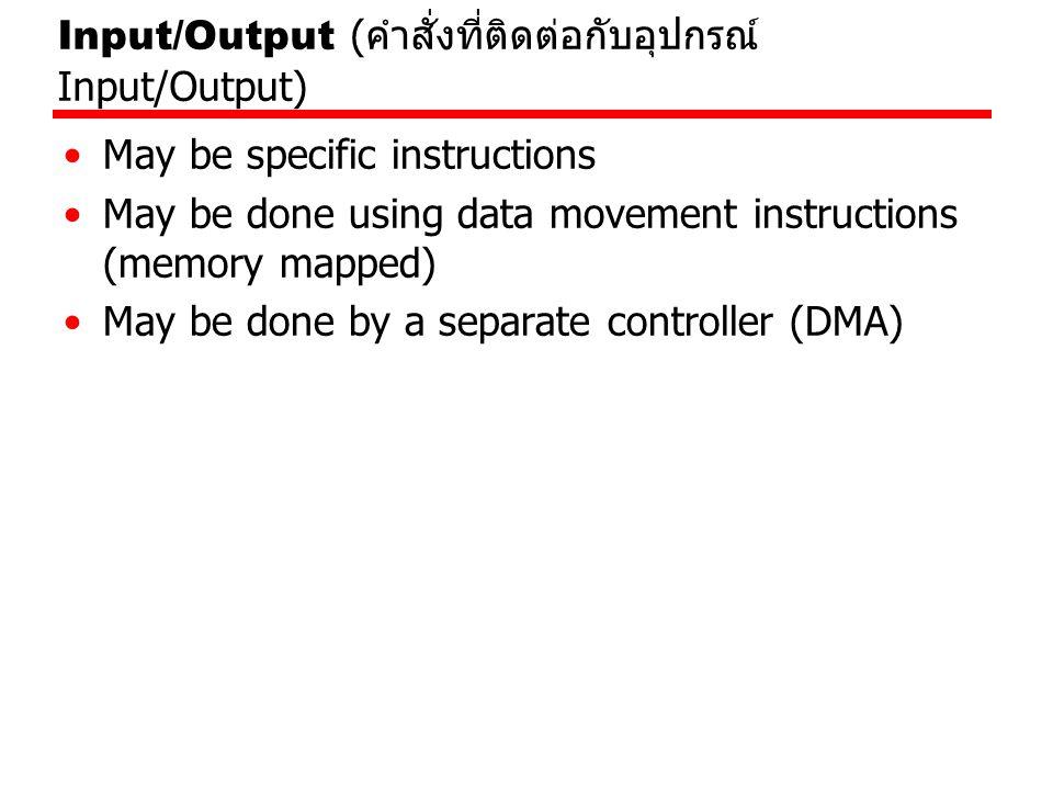 Input/Output (คำสั่งที่ติดต่อกับอุปกรณ์ Input/Output)