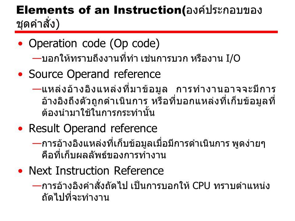 Elements of an Instruction(องค์ประกอบของชุดคำสั่ง)