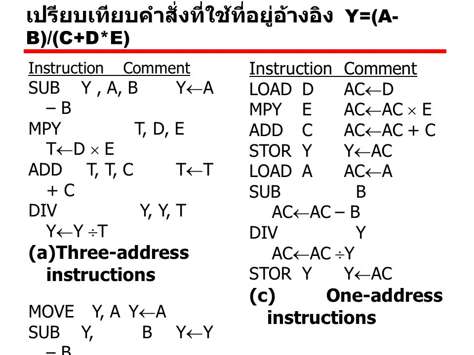 เปรียบเทียบคำสั่งที่ใช้ที่อยู่อ้างอิง Y=(A-B)/(C+D*E)