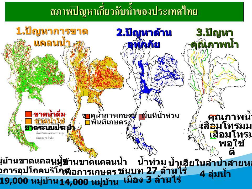 สภาพปัญหาเกี่ยวกับน้ำของประเทศไทย