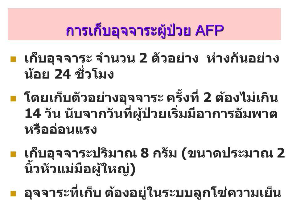 การเก็บอุจจาระผู้ป่วย AFP