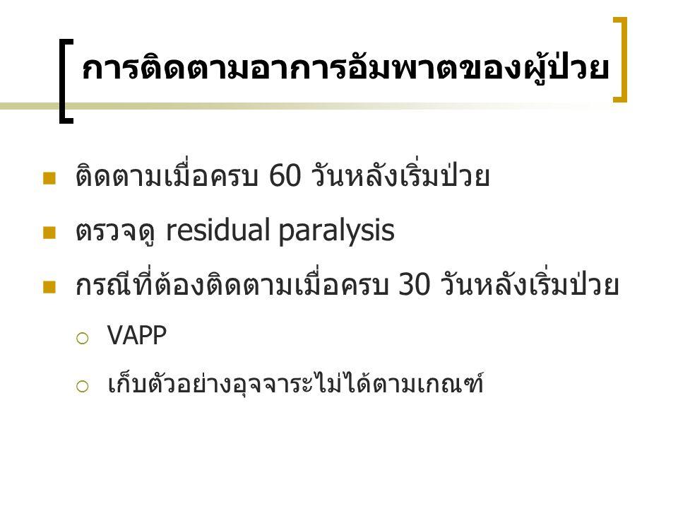 การติดตามอาการอัมพาตของผู้ป่วย