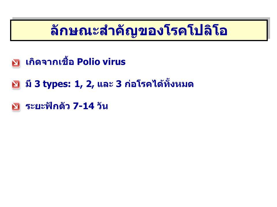ลักษณะสำคัญของโรคโปลิโอ