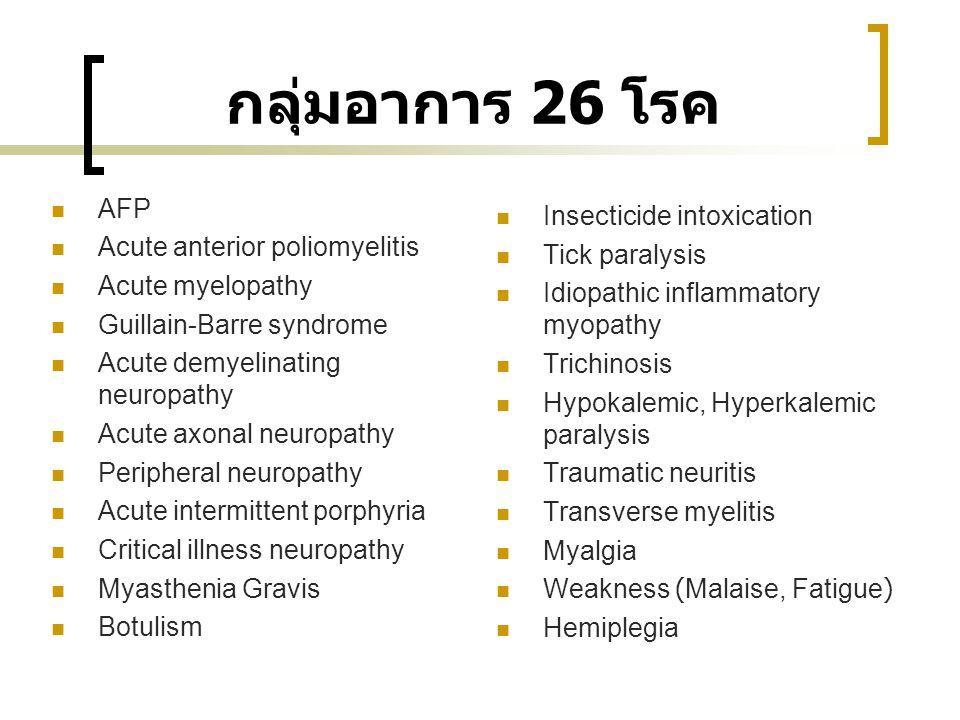 กลุ่มอาการ 26 โรค AFP Acute anterior poliomyelitis