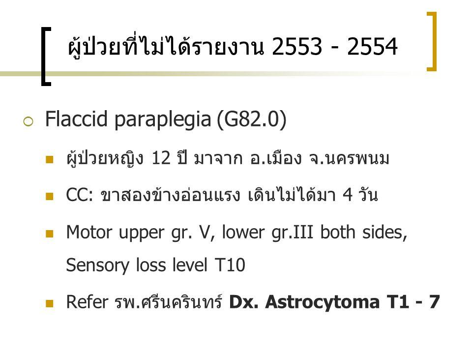 ผู้ป่วยที่ไม่ได้รายงาน 2553 - 2554