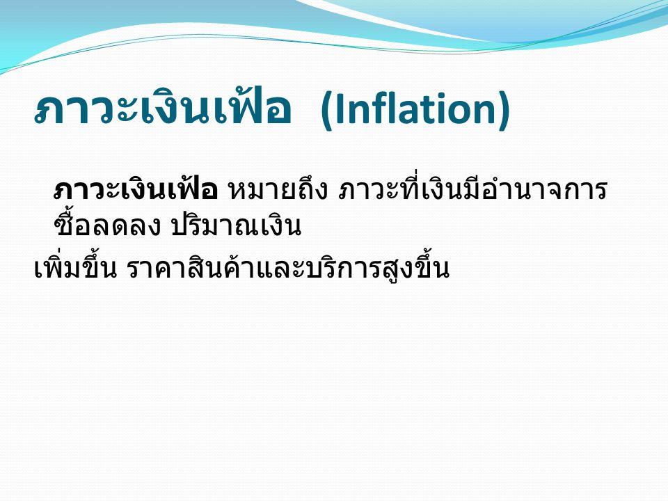 ภาวะเงินเฟ้อ (Inflation)