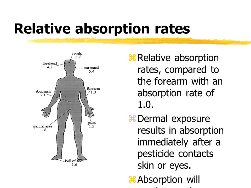 Relative absorption rates