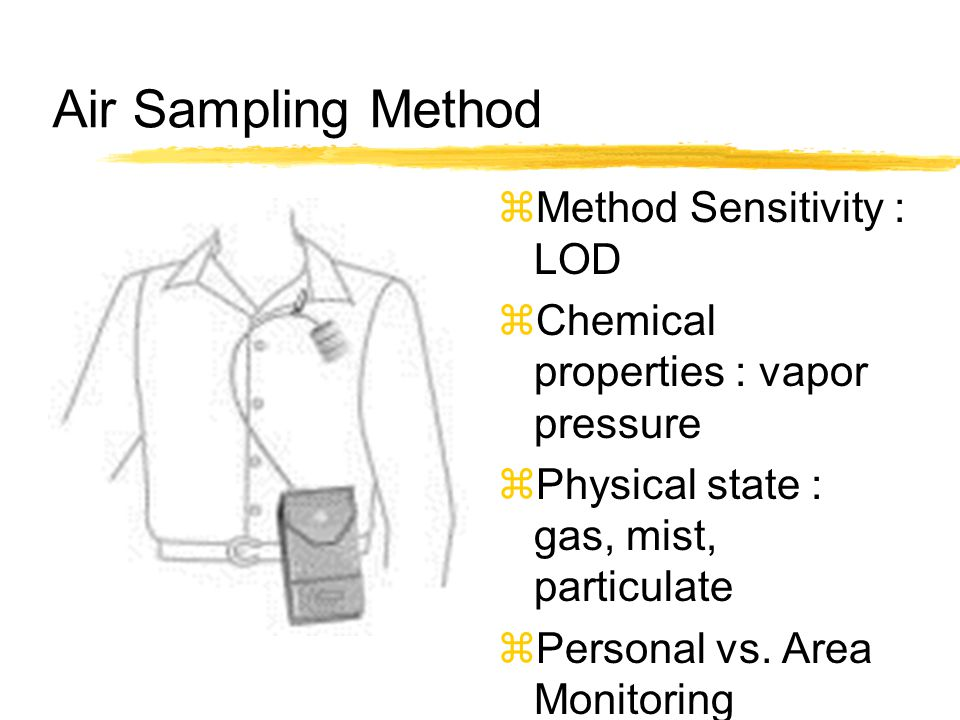 Air Sampling Method Method Sensitivity : LOD