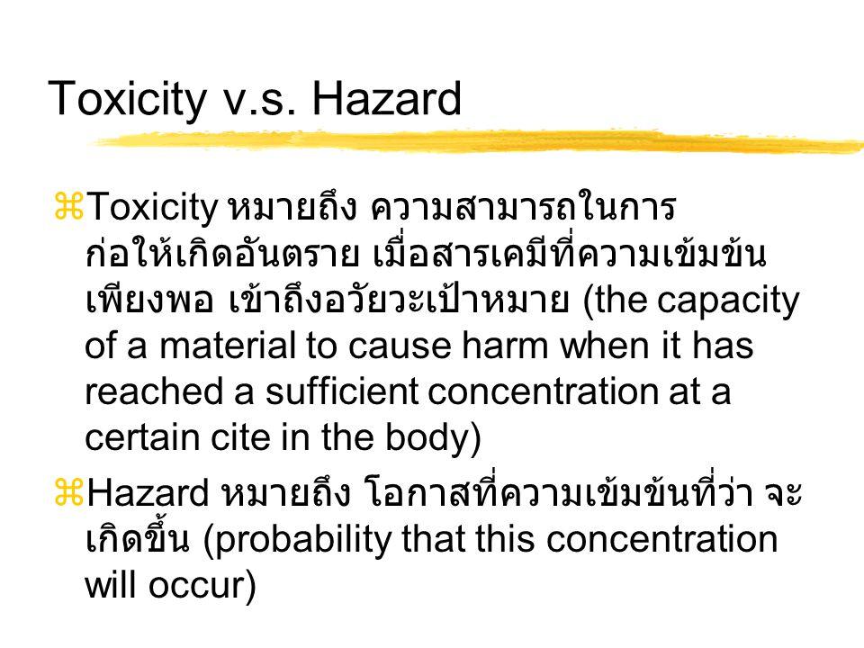 Toxicity v.s. Hazard