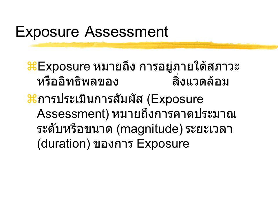 Exposure Assessment Exposure หมายถึง การอยู่ภายใต้สภาวะหรืออิทธิพลของ สิ่งแวดล้อม.