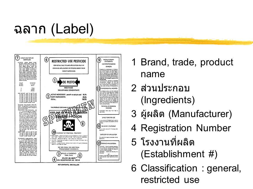 ฉลาก (Label) Brand, trade, product name ส่วนประกอบ (Ingredients)