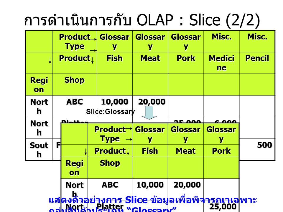 การดำเนินการกับ OLAP : Slice (2/2)