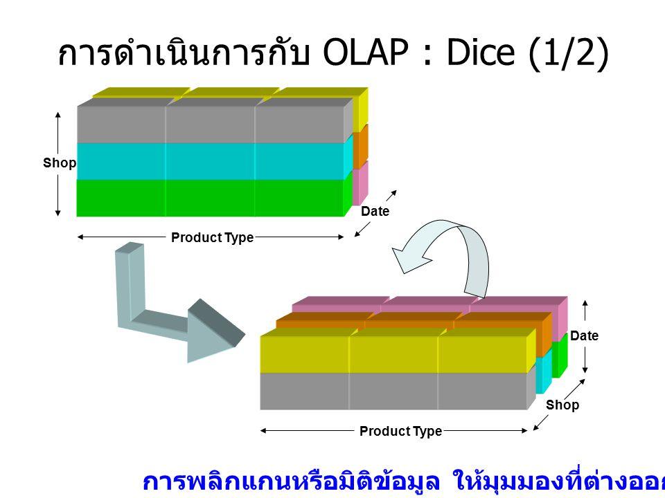 การดำเนินการกับ OLAP : Dice (1/2)