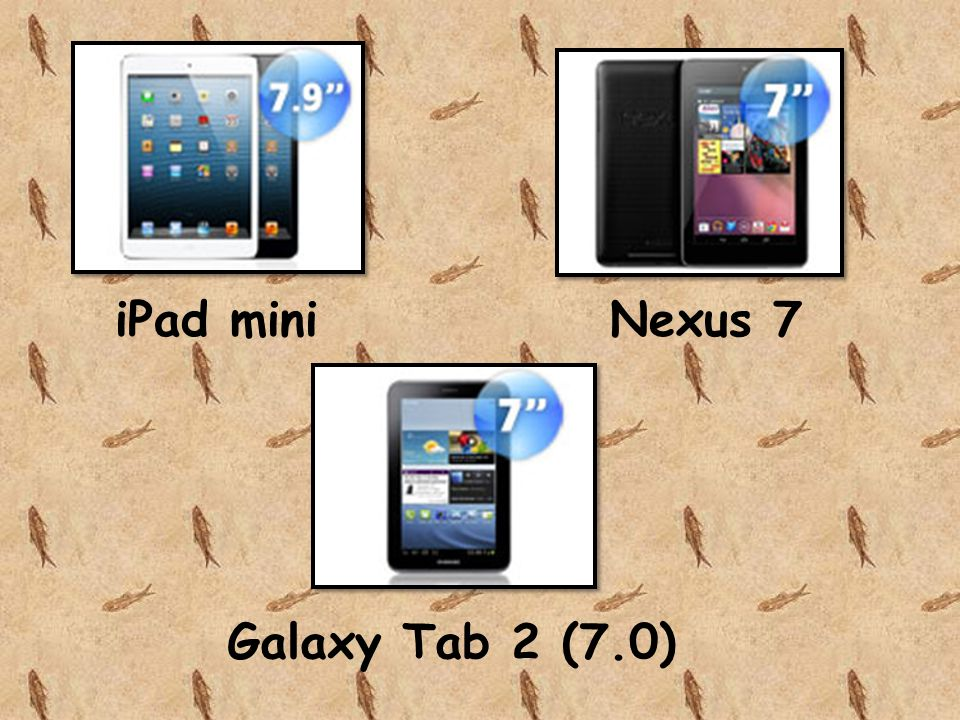 iPad mini Nexus 7 Galaxy Tab 2 (7.0)