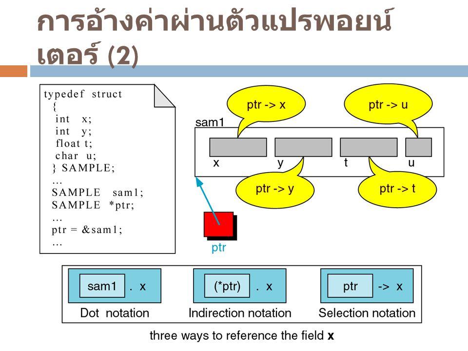 การอ้างค่าผ่านตัวแปรพอยน์เตอร์ (2)