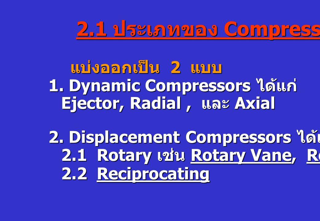 2.1 ประเภทของ Compressors