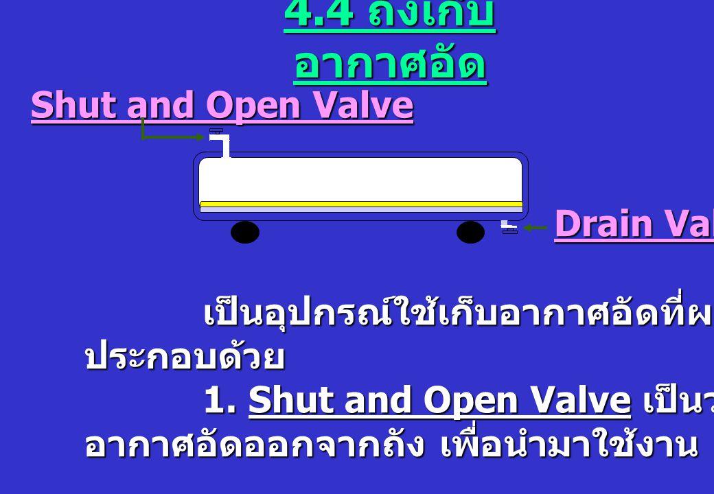 4.4 ถังเก็บอากาศอัด Shut and Open Valve Drain Valve