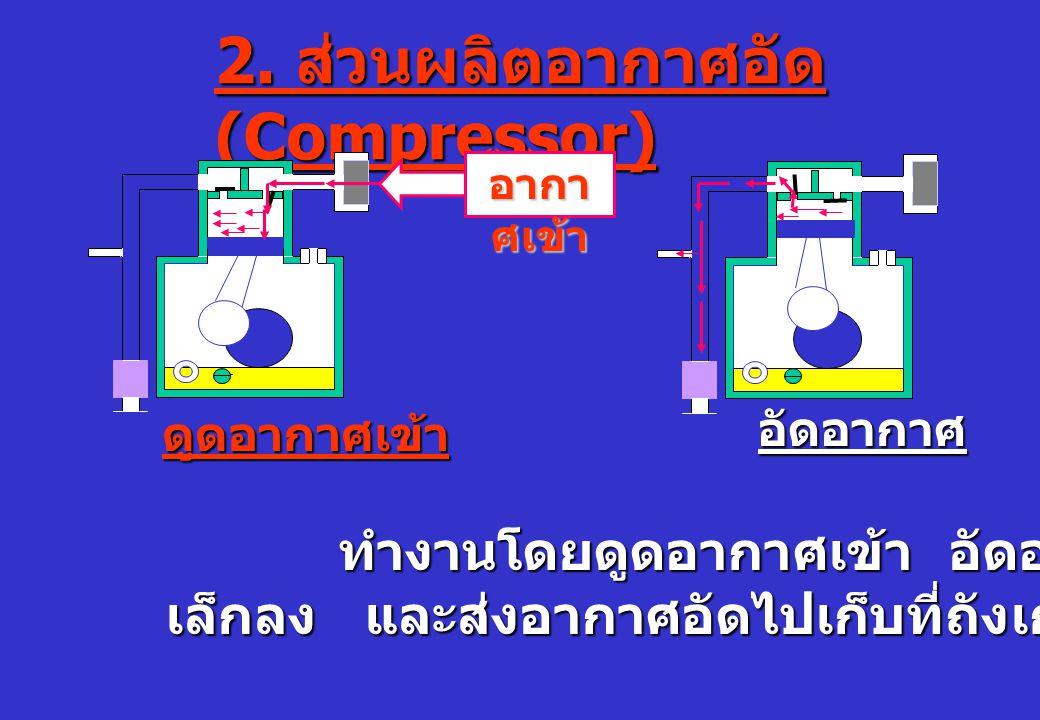 2. ส่วนผลิตอากาศอัด (Compressor)