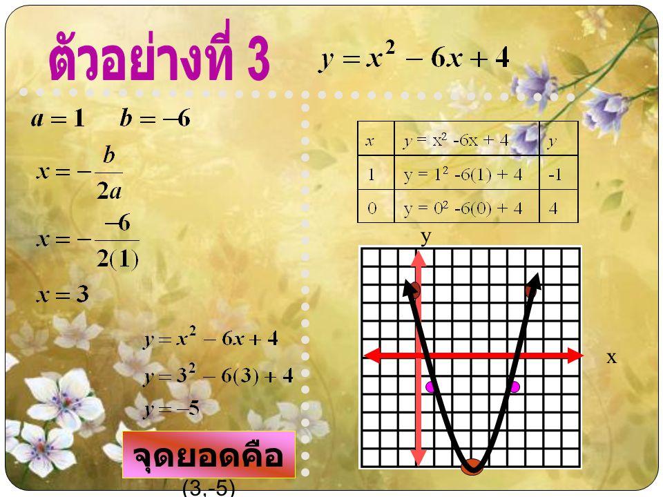 ตัวอย่างที่ 3 x y จุดยอดคือ (3,-5)