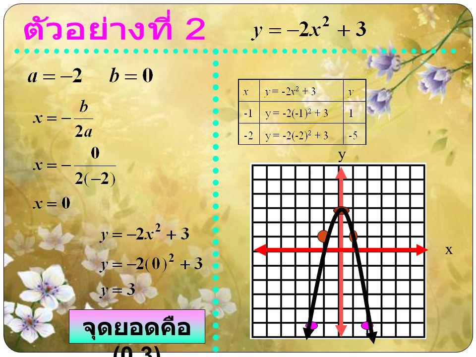 ตัวอย่างที่ 2 x y จุดยอดคือ (0,3)