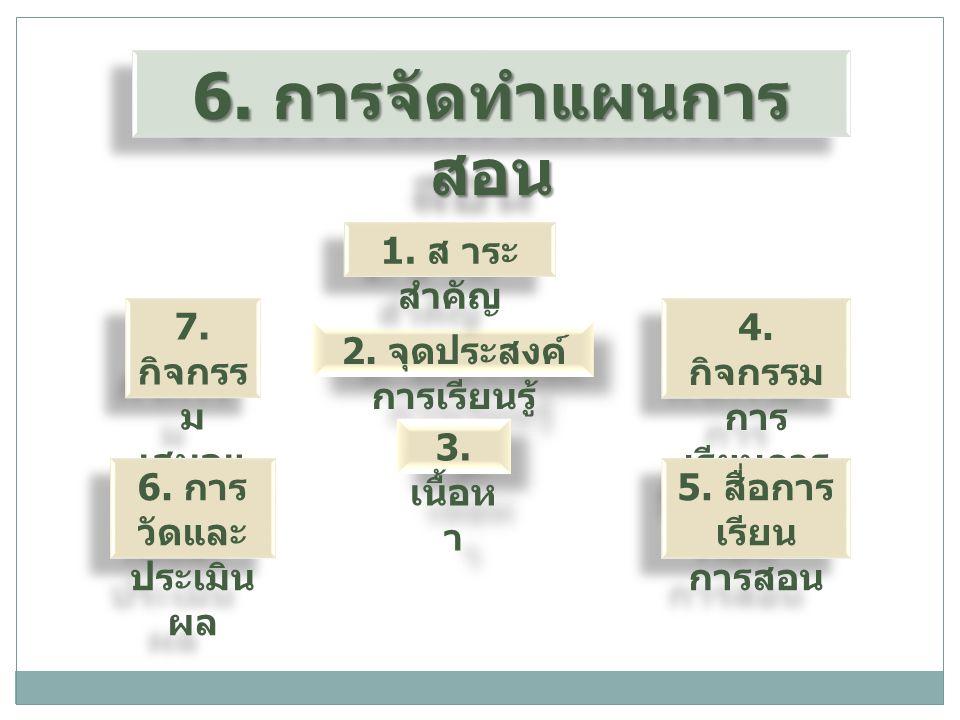 2. จุดประสงค์การเรียนรู้