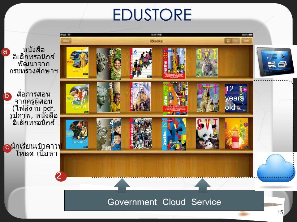 EDUSTORE a. หนังสืออิเล็กทรอนิกส์ พัฒนาจาก กระทรวงศึกษาฯ. 12 years old.