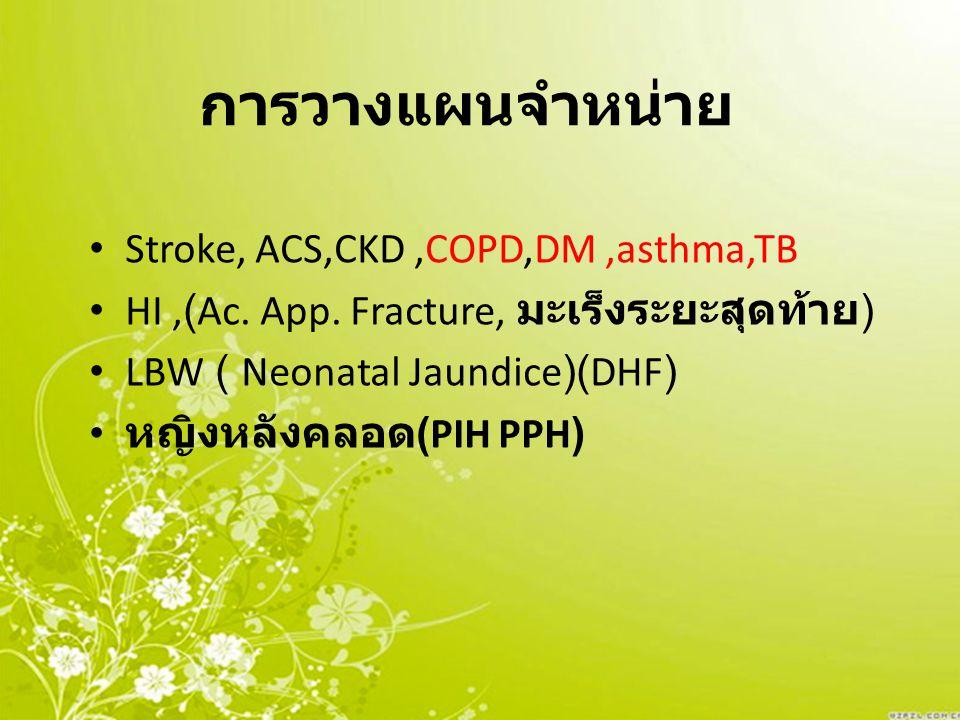 การวางแผนจำหน่าย Stroke, ACS,CKD ,COPD,DM ,asthma,TB