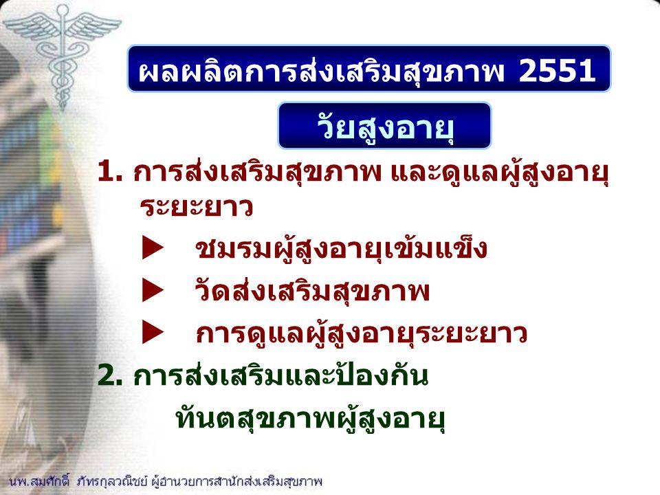 ผลผลิตการส่งเสริมสุขภาพ 2551