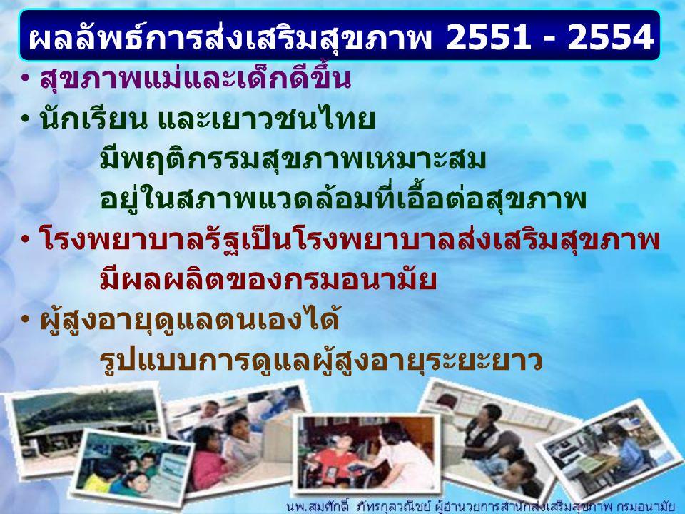 ผลลัพธ์การส่งเสริมสุขภาพ 2551 - 2554