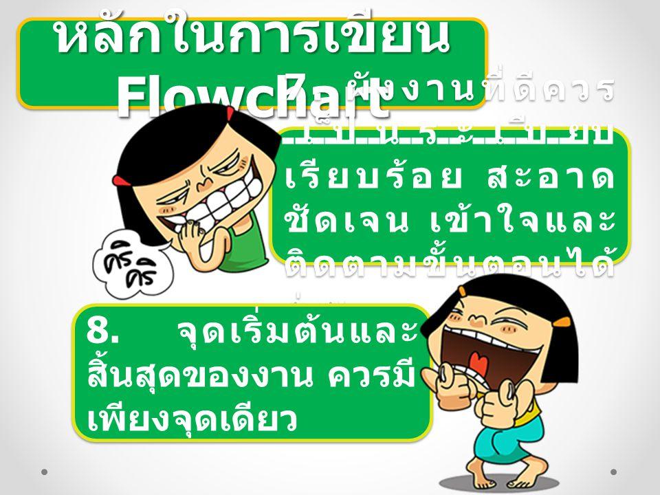 หลักในการเขียน Flowchart