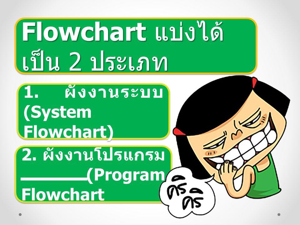 Flowchart แบ่งได้เป็น 2 ประเภท