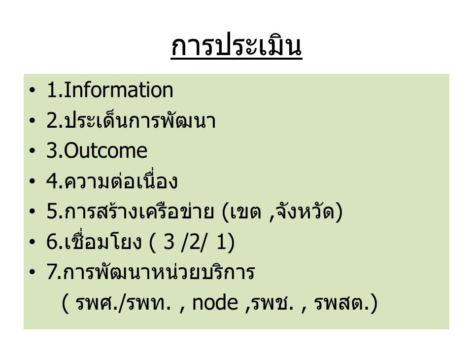 การประเมิน 1.Information 2.ประเด็นการพัฒนา 3.Outcome 4.ความต่อเนื่อง