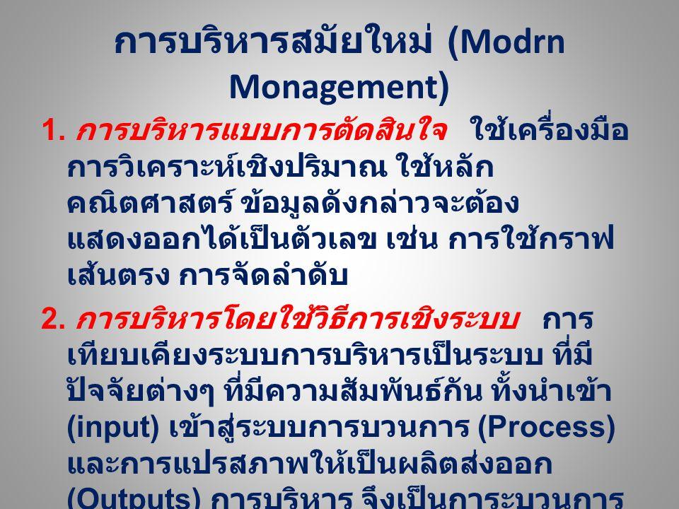 การบริหารสมัยใหม่ (Modrn Monagement)
