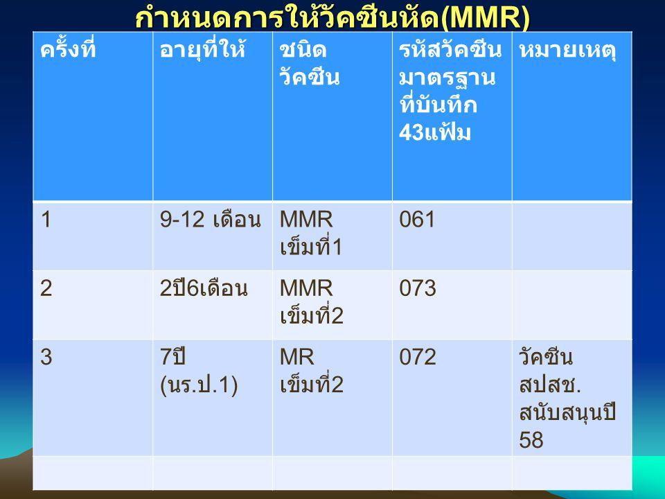 กำหนดการให้วัคซีนหัด(MMR)