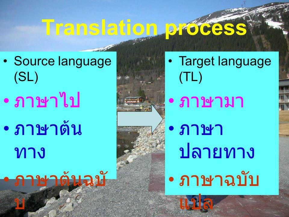 Translation process ภาษาไป ภาษาต้นทาง ภาษาต้นฉบับ ภาษามา ภาษาปลายทาง