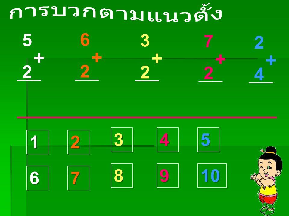 การบวกตามแนวตั้ง 5 2 6 2 3 2 7 2 2 4 + + + + + 3 4 5 1 2 8 9 10 6 7