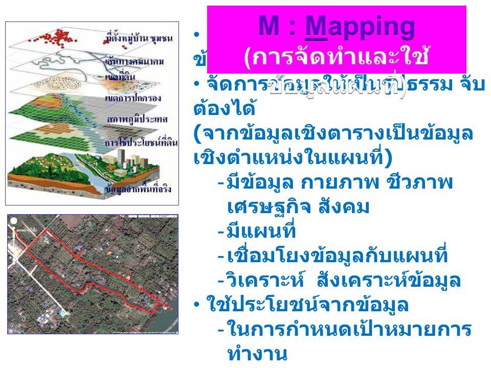 M : Mapping (การจัดทำและใช้ข้อมูลแผนที่)