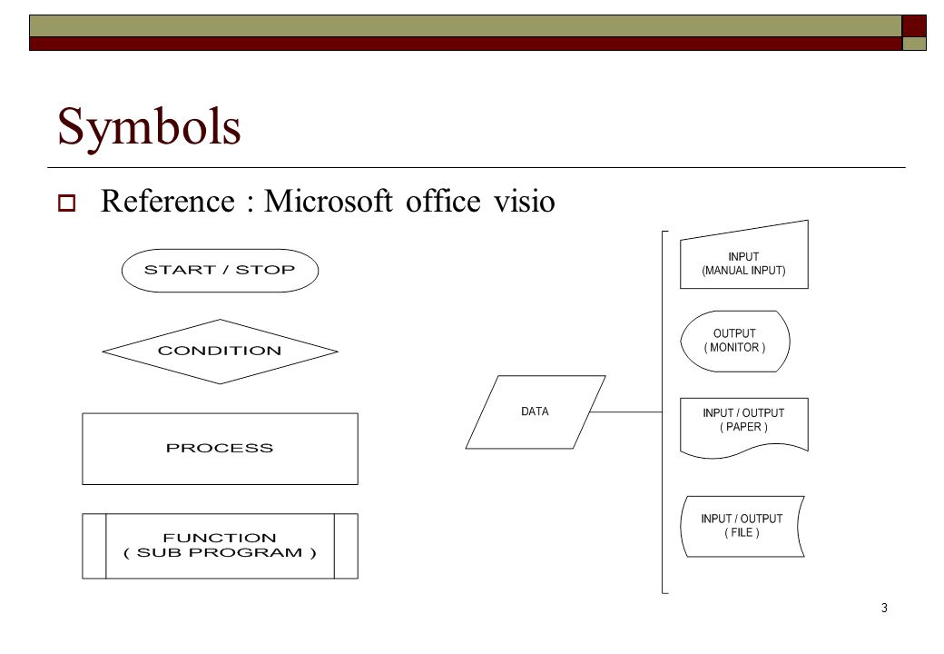 Symbols Reference : Microsoft office visio