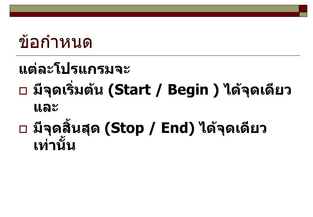 ข้อกำหนด แต่ละโปรแกรมจะ มีจุดเริ่มต้น (Start / Begin ) ได้จุดเดียว และ
