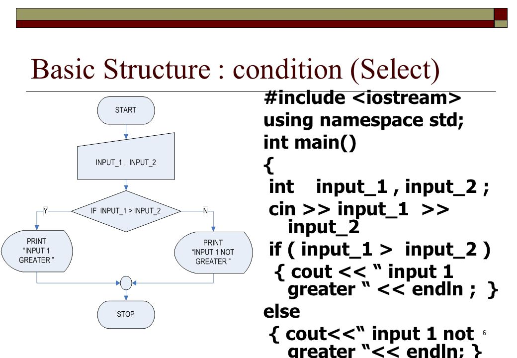 Basic Structure : condition (Select)