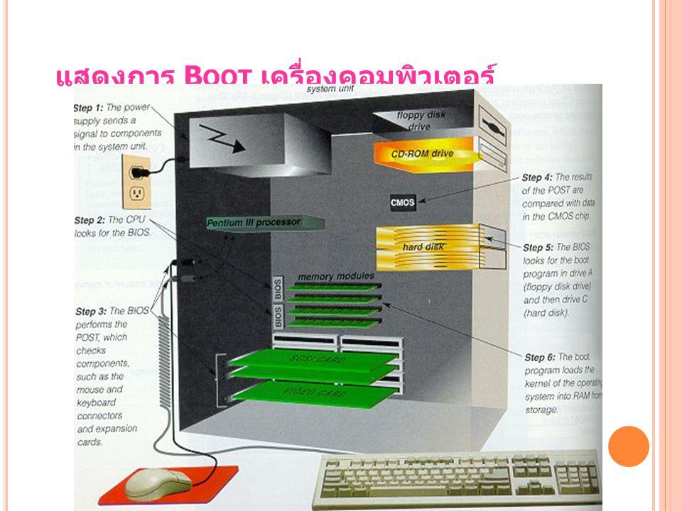 แสดงการ Boot เครื่องคอมพิวเตอร์