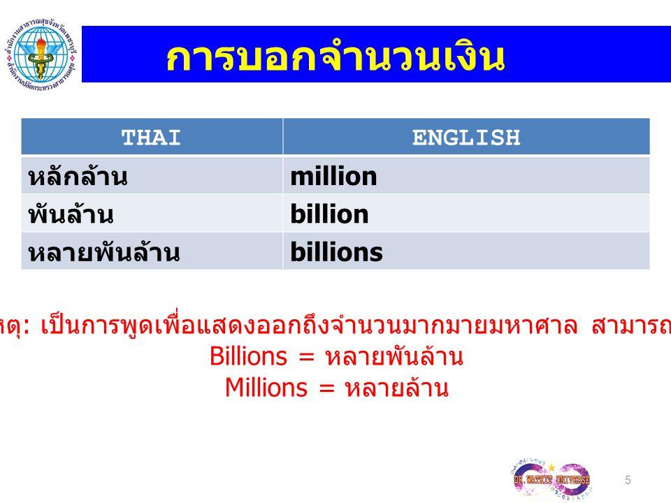 การบอกจำนวนเงิน THAI ENGLISH หลักล้าน million พันล้าน billion