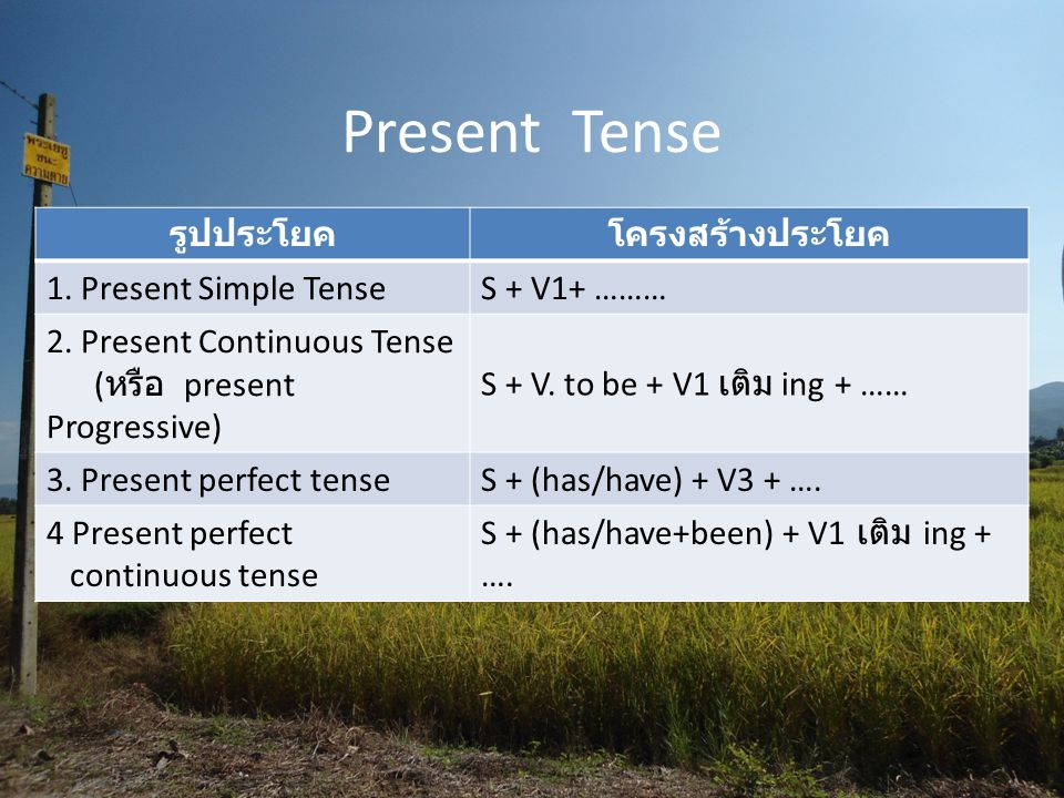 Present Tense รูปประโยค โครงสร้างประโยค 1. Present Simple Tense