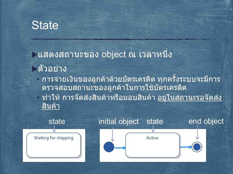 State แสดงสถานะของ object ณ เวลาหนึ่ง ตัวอย่าง