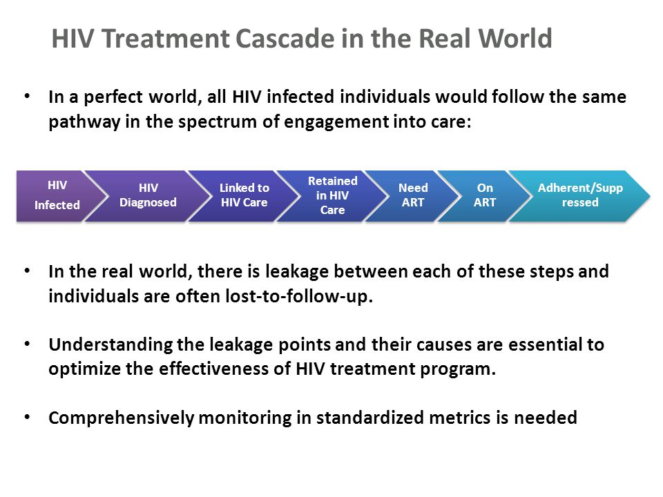 HIV Treatment Cascade in the Real World