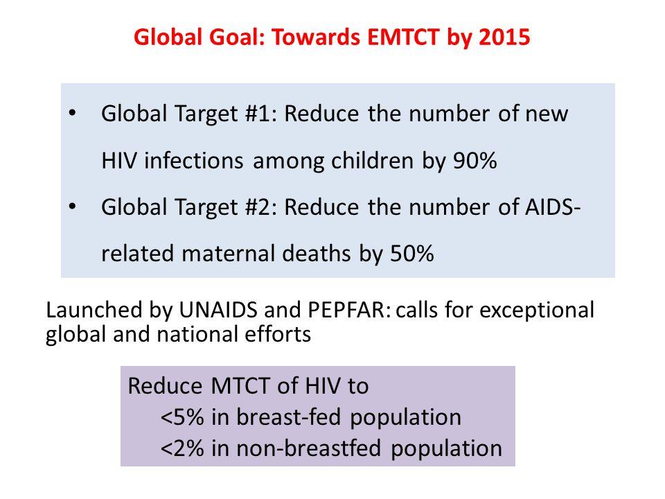 Global Goal: Towards EMTCT by 2015