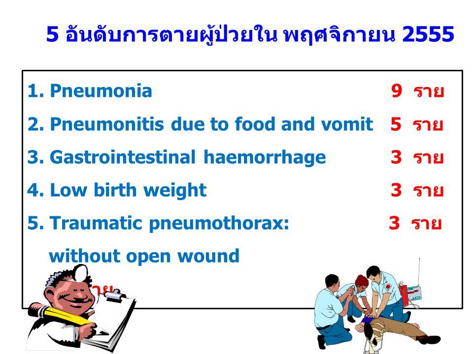 5 อันดับการตายผู้ป่วยใน พฤศจิกายน 2555