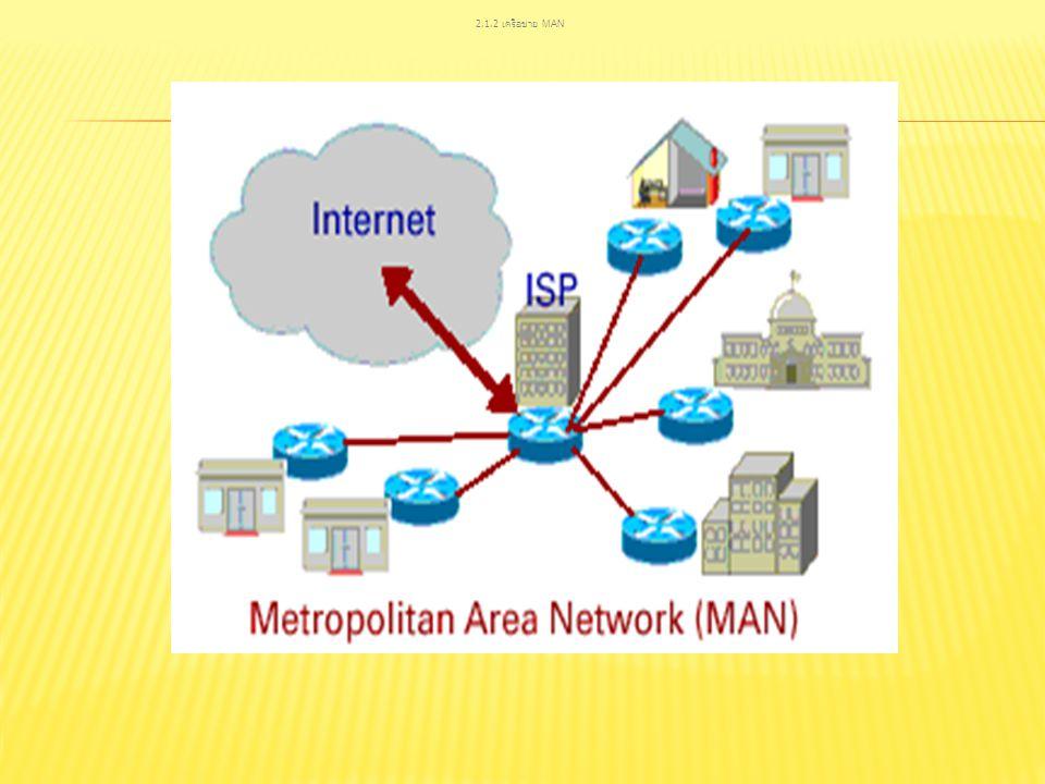 2.1.2 เครือข่าย MAN
