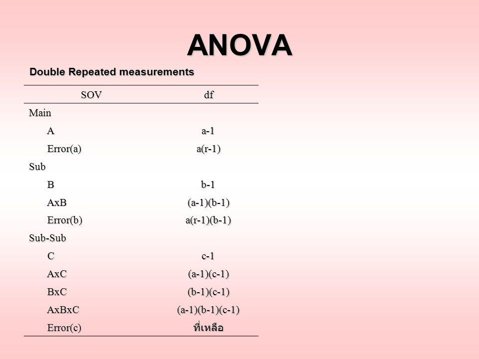 ANOVA Double Repeated measurements SOV df Main A a-1 Error(a) a(r-1)